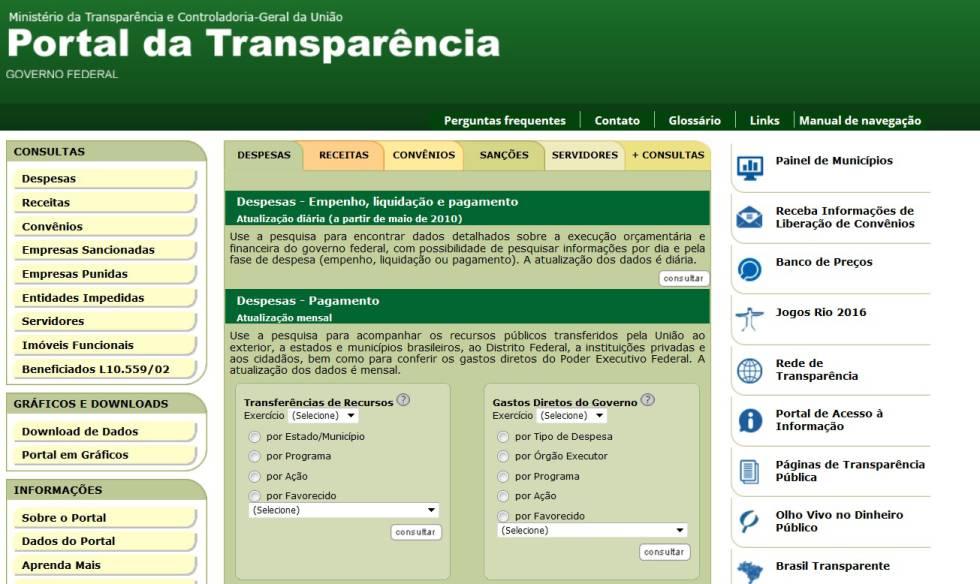 Portal da Transparência (Reprodução)
